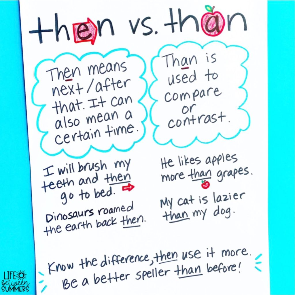 Anchor chart for then and than